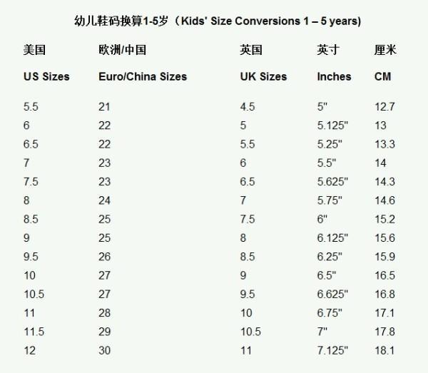 海淘婴幼儿鞋类(1-5岁)尺码表