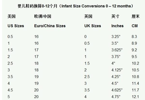 海淘婴幼儿鞋类(1-12个月)尺码表