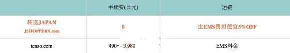 日本海淘转运公司价格介绍